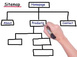 how to submit sitemap to google webmaster tools in blogger