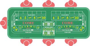 Craps Table Online Craps U2013 Best Craps Casinos