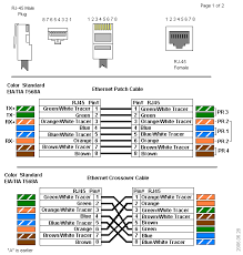 ethernet cables rj45 colors u0026 crossover b u0026b electronics