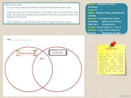 daily life in ancient rome a clil lesson for esl learners by elena