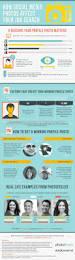 How To Upload Your Resume On Linkedin What U0027s Does Your Linkedin Photo Tell Us Jobisjob Blog