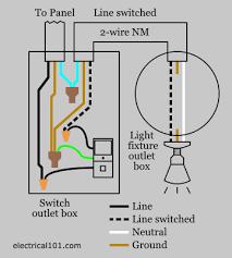 motion detectors u0026 occupancy sensors electrical 101