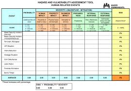 Emergency Preparedness Worksheet Emergency Operations Plan Eop