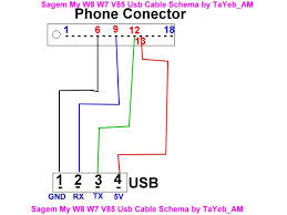 usb to lightning cable wiring diagram wiring diagram simonand