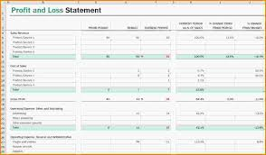 How To Create Spreadsheet Profit And Loss Template Uk P U0026l Spreadsheet Template Spreadsheet
