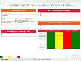 weekly report template ppt executive status report template