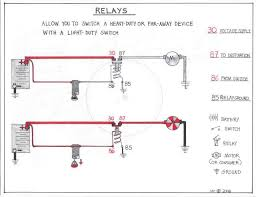 double relay article itinerant air cooled