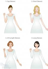 modest wedding dresses sleeve types and lengths lds wedding planner