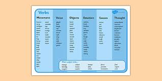 verb word mat verb verbs action action word mats word