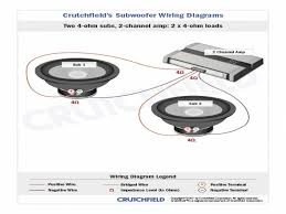 4 ohm dual voice coil subwoofer wiring diagram kwikpik me gallery