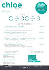 Best Resume File Format by Courageous Mycvfactory