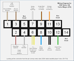 volvo 850 radio wiring diagram crayonbox co
