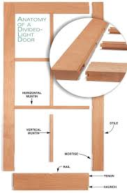 how to glass cabinet doors how to make glass cabinet doors free diy tutorial