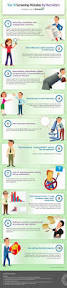 Executive Recruiters Job Description Top 10 Screening Mistakes By Recruiters