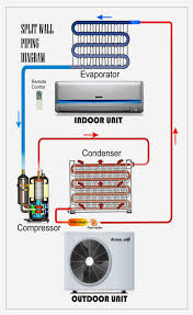 electrical wiring diagrams for air conditioning systems part