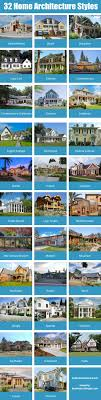 Best  Home Styles Exterior Ideas On Pinterest House Exterior - Architectural home design styles