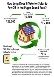 Calculate Electricity Bill Thinking About Going Solar Puget Sound Consumers U0027 Checkbook