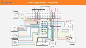 s plan plus wiring diagram efcaviation com