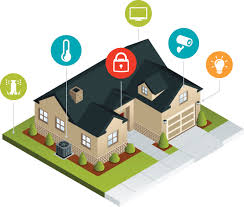 Technology Home by Top Reasons To Automate Your Home
