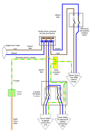 domestic electrical installation earthing and circuit protection
