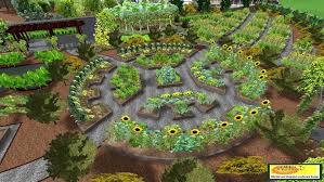 Permaculture Vegetable Garden Layout Mandala Garden Design Better Farm