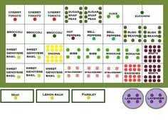 free printable garden planner sheets to get a copy of this guide