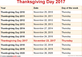 thanksgiving thanksgiving when is day dates of fabulous date