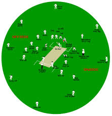 History Of The Blind How Is Blind Cricket Played Blind U0026 Visually Impaired Caribbean