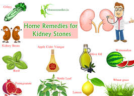 home remedies for kidney stones 5 ways to dissolve kidney stones