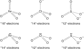 Electron Counting Organometallic Compounds Exles The Classification And Representation Of Element