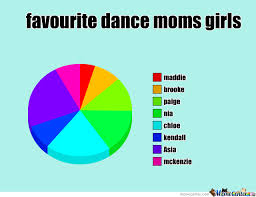Dance Moms Memes - my favourite dance moms girls by sexyangel meme center