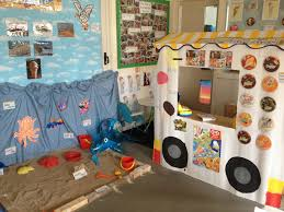 best 25 role play areas ideas on pinterest role play areas eyfs