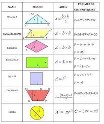 volume u0026 surface area 7g 6 mrs johnson 7th grade math wms