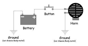 horn diagram wiring diagram wiring diagrams for diy car repairs