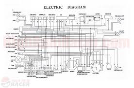 125cc wiring diagram honda atv wiring diagram wiring diagram