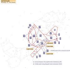 Jfk Map Lga Sop Zny Documents