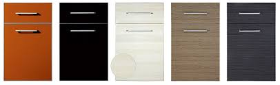 Color Combination High Gloss Kitchen Cabinet - High gloss kitchen cabinet doors