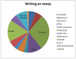 This Essay Will Be Divided Into Four Sections In The First by Essay Writing English For Uni