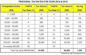 tax rate table 2017 awesome ca tax table f98 in stunning home interior design with ca