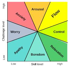 relaxation psychology wikipedia