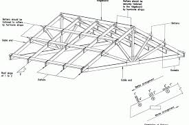 gable roof house plans simple gable roof plans gable roof construction plans house plans