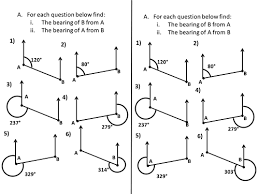 bearings lesson by mistrym03 teaching resources tes