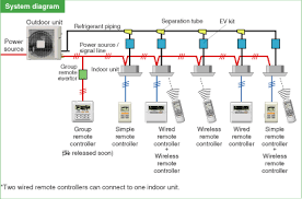 vrf system discontinued models easy installation j series