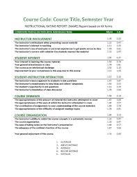 Model Resume For Teaching Job by Teacher Job Description For Resume Free Resume Example And