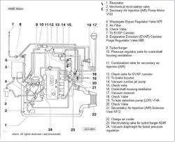 audi s4 stereo wiring diagram audi s4 manual transmission audi