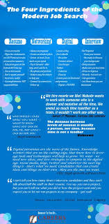 ideas about Professional Resume Writers on Pinterest           ideas about Professional Resume Writers on Pinterest   Resume Writer  Best Resume and Cover Letters