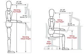 proper standing desk posture stand up desk ergonomics correct sitting desk posture ergonomics