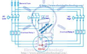 admin u2013 page 18 u2013 readingrat net