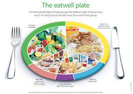 three week diet plan u2013 lose weight fast