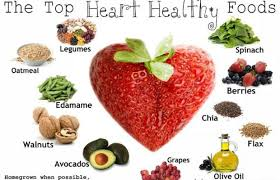 six super food for heart health nutbox